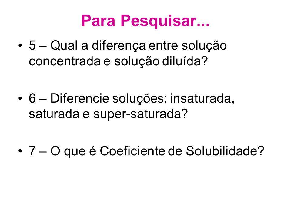 Para Pesquisar...5 – Qual a diferença entre solução concentrada e solução diluída.