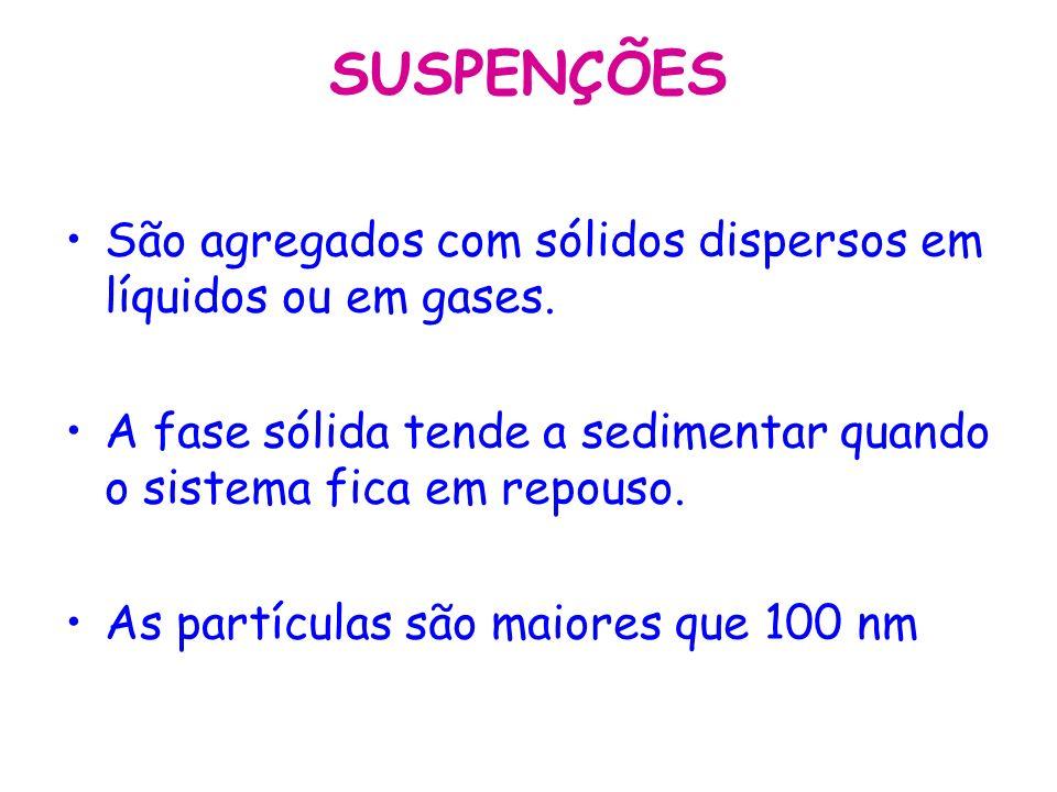 SUSPENÇÕES São agregados com sólidos dispersos em líquidos ou em gases.