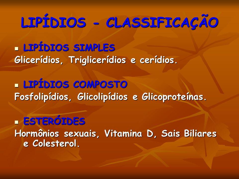 LIPÍDIOS - CLASSIFICAÇÃO LIPÍDIOS SIMPLES LIPÍDIOS SIMPLES Glicerídios, Triglicerídios e cerídios. LIPÍDIOS COMPOSTO LIPÍDIOS COMPOSTO Fosfolipídios,