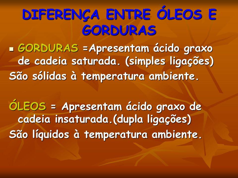 DIFERENÇA ENTRE ÓLEOS E GORDURAS GORDURAS =Apresentam ácido graxo de cadeia saturada. (simples ligações) GORDURAS =Apresentam ácido graxo de cadeia sa