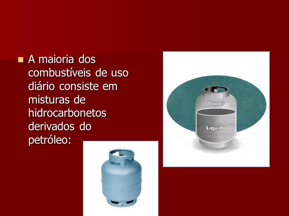 PETRÓLEO É constituído fundamentalmente por HIDROCARBONETOS. É constituído fundamentalmente por HIDROCARBONETOS. A palavra petróleo vem do latim: petr