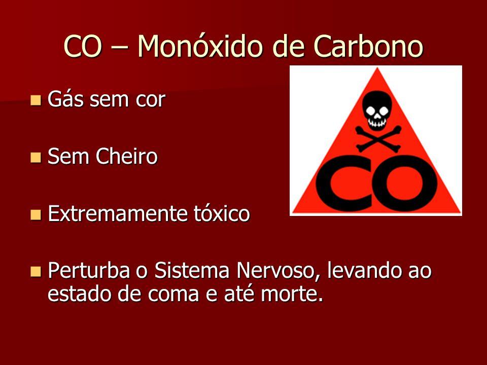 DIFERENTES FORMAS DE COMBUSTÃO Combustão Completa: Combustão Completa: Combustão Incompleta, formação de CO: Combustão Incompleta, formação de CO: Com