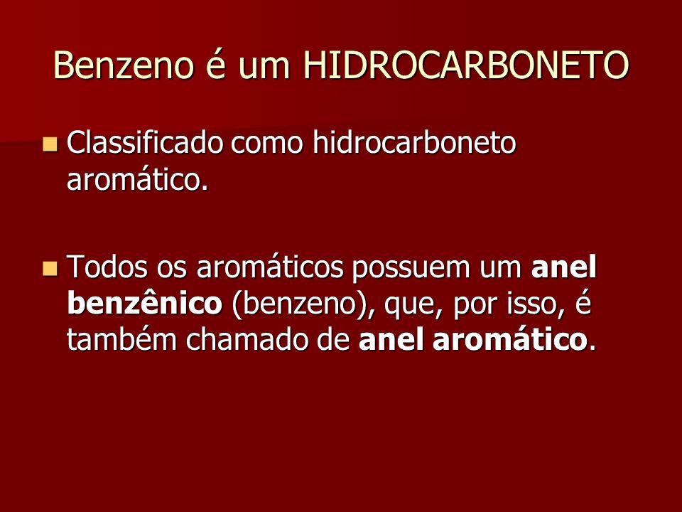 Benzeno é um HIDROCARBONETO Classificado como hidrocarboneto aromático.
