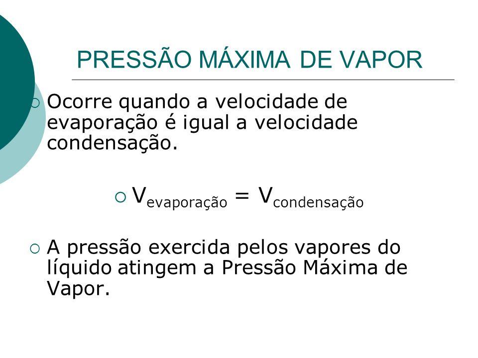 PRESSÃO MÁXIMA DE VAPOR Ocorre quando a velocidade de evaporação é igual a velocidade condensação. V evaporação = V condensação A pressão exercida pel