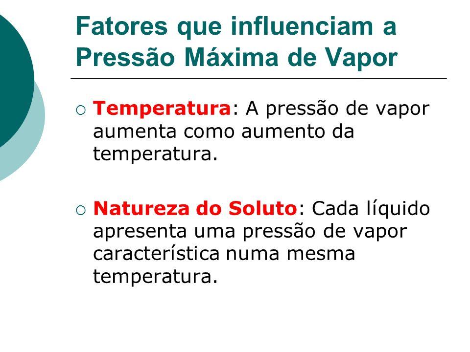 Fatores que influenciam a Pressão Máxima de Vapor Temperatura: A pressão de vapor aumenta como aumento da temperatura. Natureza do Soluto: Cada líquid