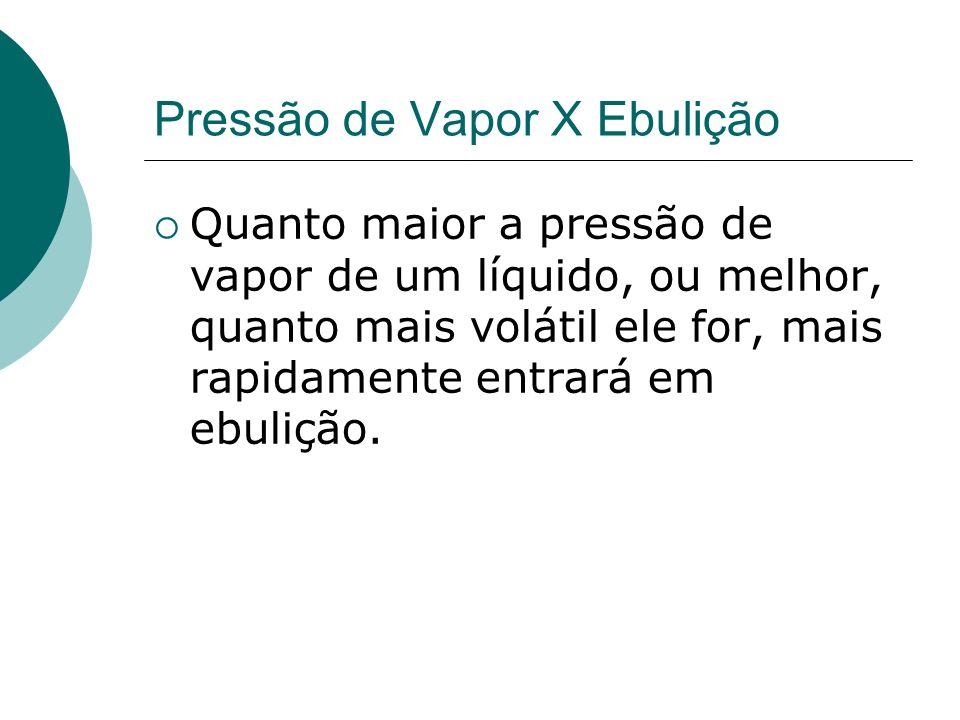 Pressão de Vapor X Ebulição Quanto maior a pressão de vapor de um líquido, ou melhor, quanto mais volátil ele for, mais rapidamente entrará em ebuliçã