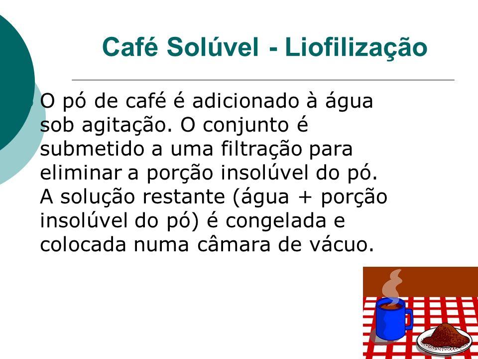 Café Solúvel - Liofilização O pó de café é adicionado à água sob agitação. O conjunto é submetido a uma filtração para eliminar a porção insolúvel do