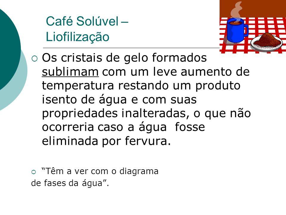 Café Solúvel – Liofilização Os cristais de gelo formados sublimam com um leve aumento de temperatura restando um produto isento de água e com suas pro