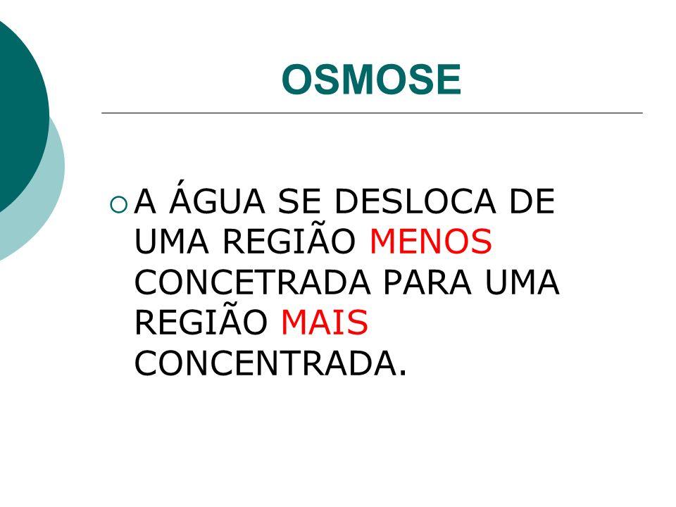 OSMOSE A ÁGUA SE DESLOCA DE UMA REGIÃO MENOS CONCETRADA PARA UMA REGIÃO MAIS CONCENTRADA.
