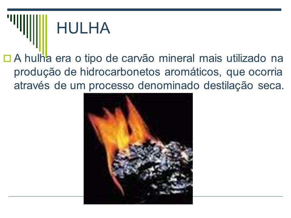 HULHA A hulha é um carvão mineral. O carvão mineral foi formado por troncos, raízes, galhos e folhas de árvores que cresceram há 250 milhões de anos e