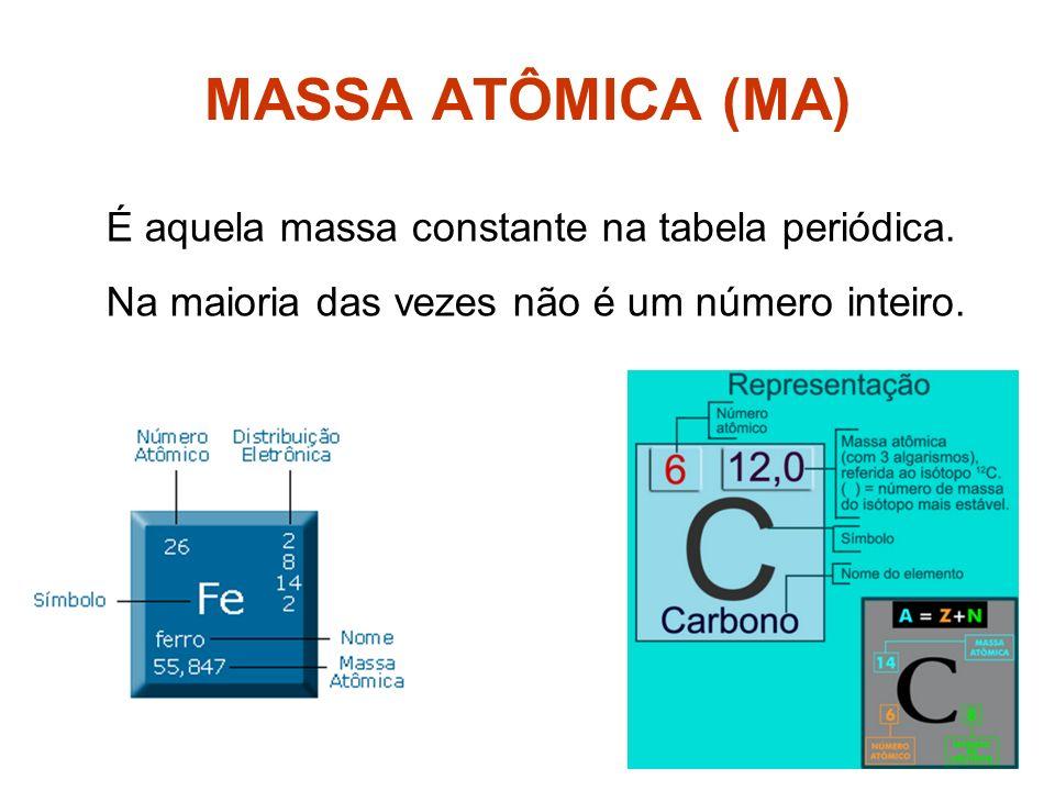 QUÍMICA NOÇÕES DE ESTEQUIOMETRIA 2º Ano Ensino Médio Profª: Marcia Conceição