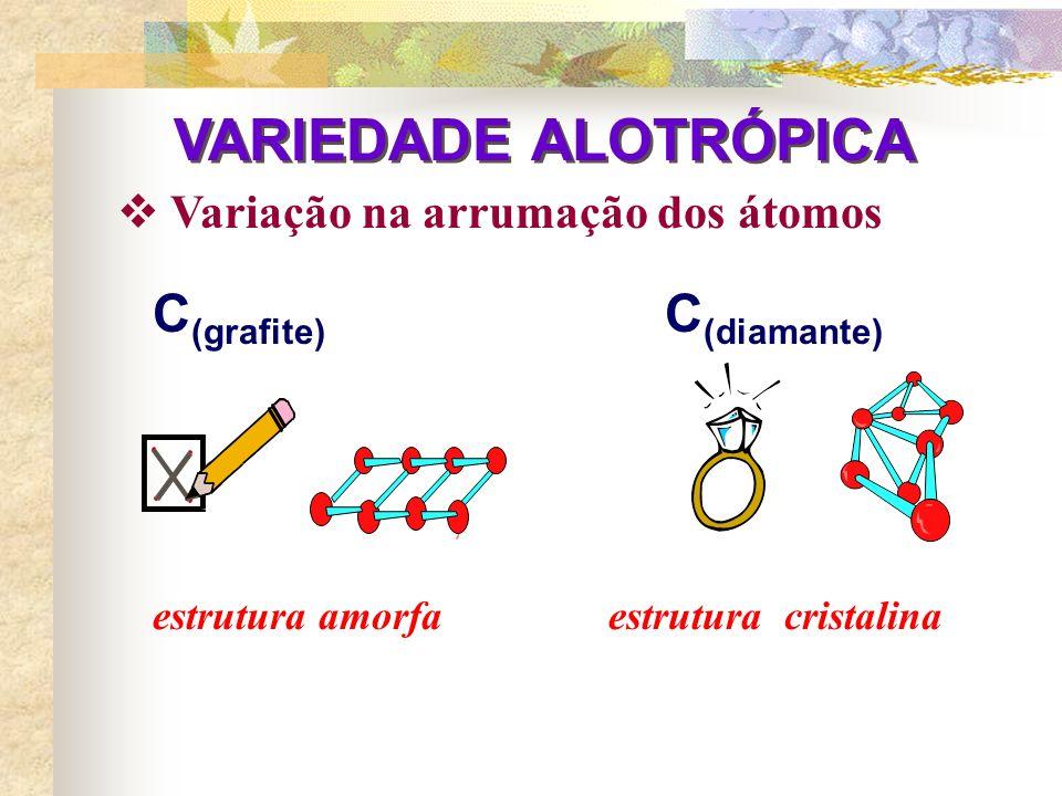 ATOMICIDADE P (verm), C (graf), metaisIndeterminada P 4 (fósforo branco)Tetratômica H 2, N 2, HCl, CODiatômica He, Ne, Ar, KrMonoatômica SubstânciasAt