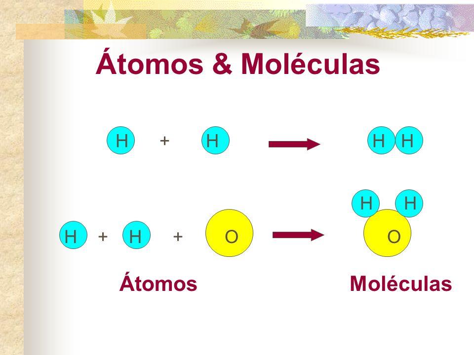 Elementos Químicos Átomos O2O2 OOxigênio AgAg (Argentum)Prata CaCO 3 CaCálcio Fe 3 O 4 FeFerro NaturezaSímboloNome