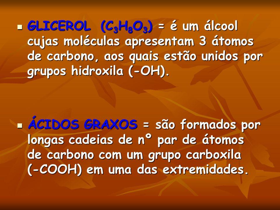 GLICEROL (C 3 H 8 O 3 ) = é um álcool cujas moléculas apresentam 3 átomos de carbono, aos quais estão unidos por grupos hidroxila (-OH). GLICEROL (C 3