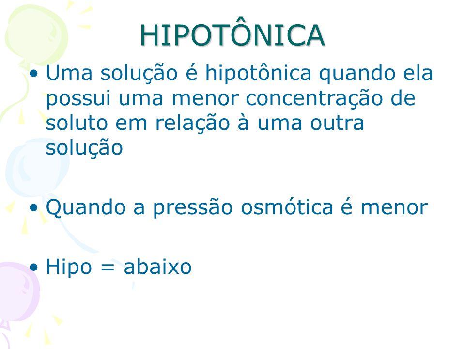 HIPOTÔNICA Uma solução é hipotônica quando ela possui uma menor concentração de soluto em relação à uma outra solução Quando a pressão osmótica é meno