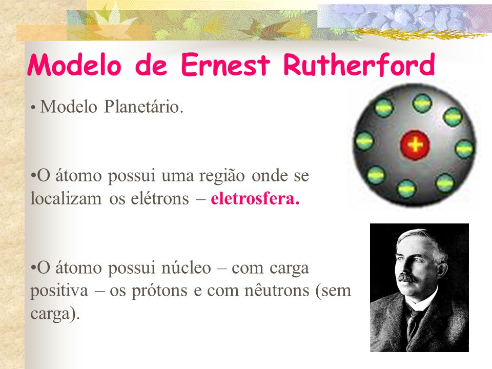 Modelo de Joseph John Thomson Descobriu os elétrons. Partículas com carga elétrica negativa. O átomo é formado por uma esfera positiva com elétrons in