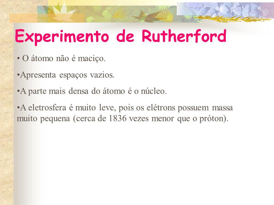 Experimento de Rutherford O átomo não é maciço.Apresenta espaços vazios.