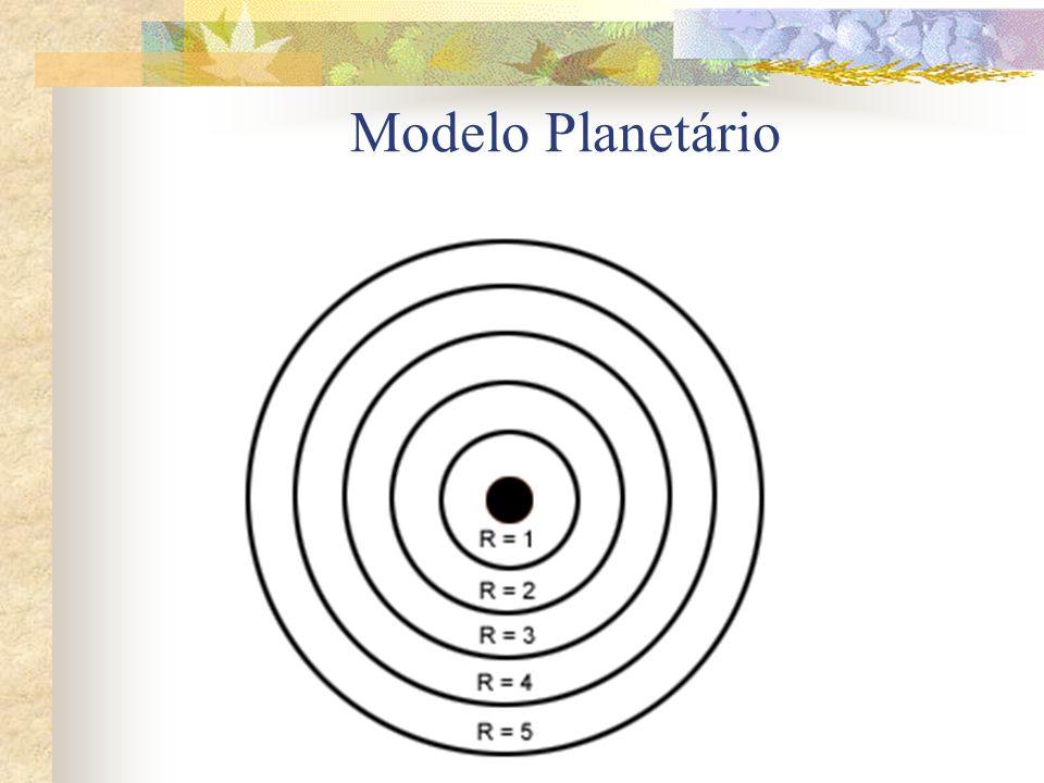 Modelo de Rutherford-Bohr Bohr reformulou o modelo atômico de Rutherford: Os elétrons giram em órbitas circulares com energia diferente. O elétron pod