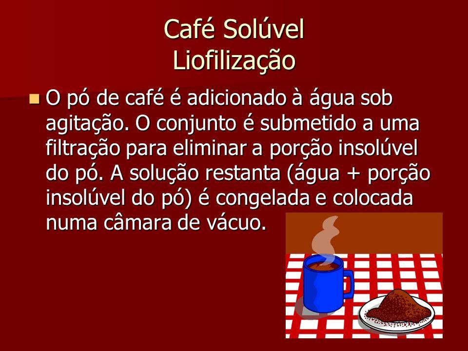 Café Solúvel Liofilização O pó de café é adicionado à água sob agitação.