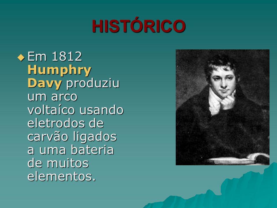 HISTÓRICO Em 1812 Humphry Davy produziu um arco voltaíco usando eletrodos de carvão ligados a uma bateria de muitos elementos. Em 1812 Humphry Davy pr