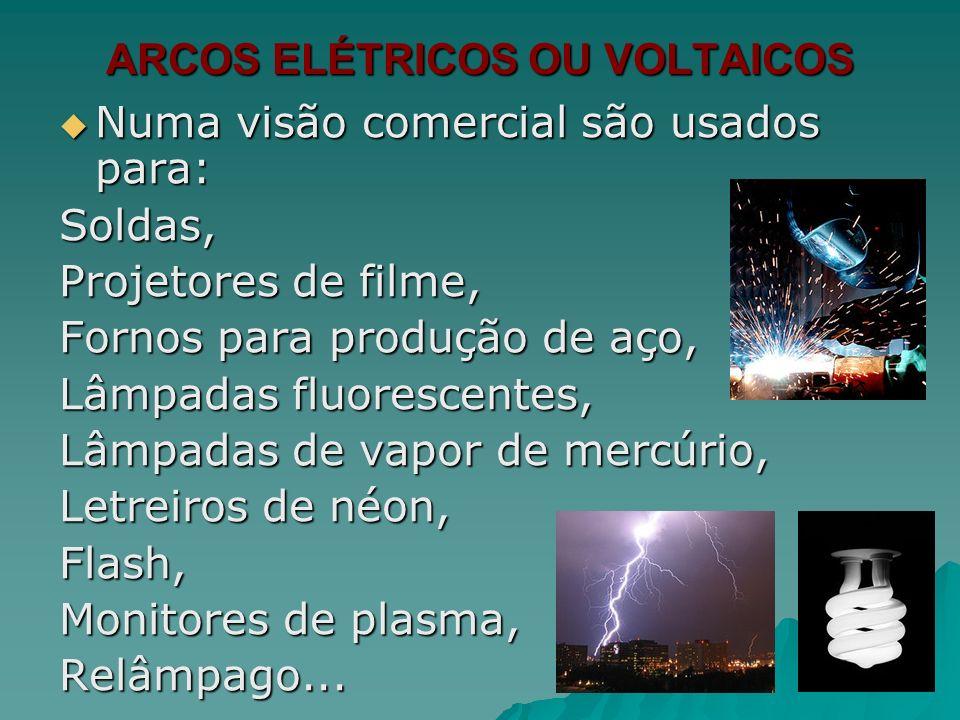 ARCOS ELÉTRICOS OU VOLTAICOS Numa visão comercial são usados para: Numa visão comercial são usados para:Soldas, Projetores de filme, Fornos para produ