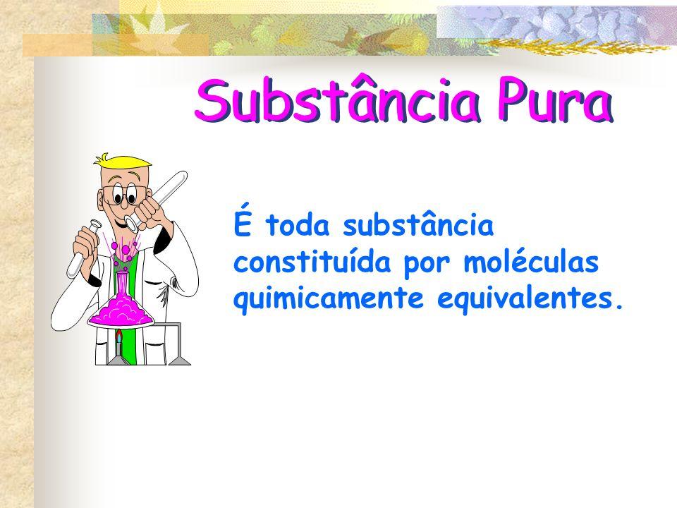 SimplesComposta Substância Pura HomogêneaHeterogênea Mistura Sistemas Materiais