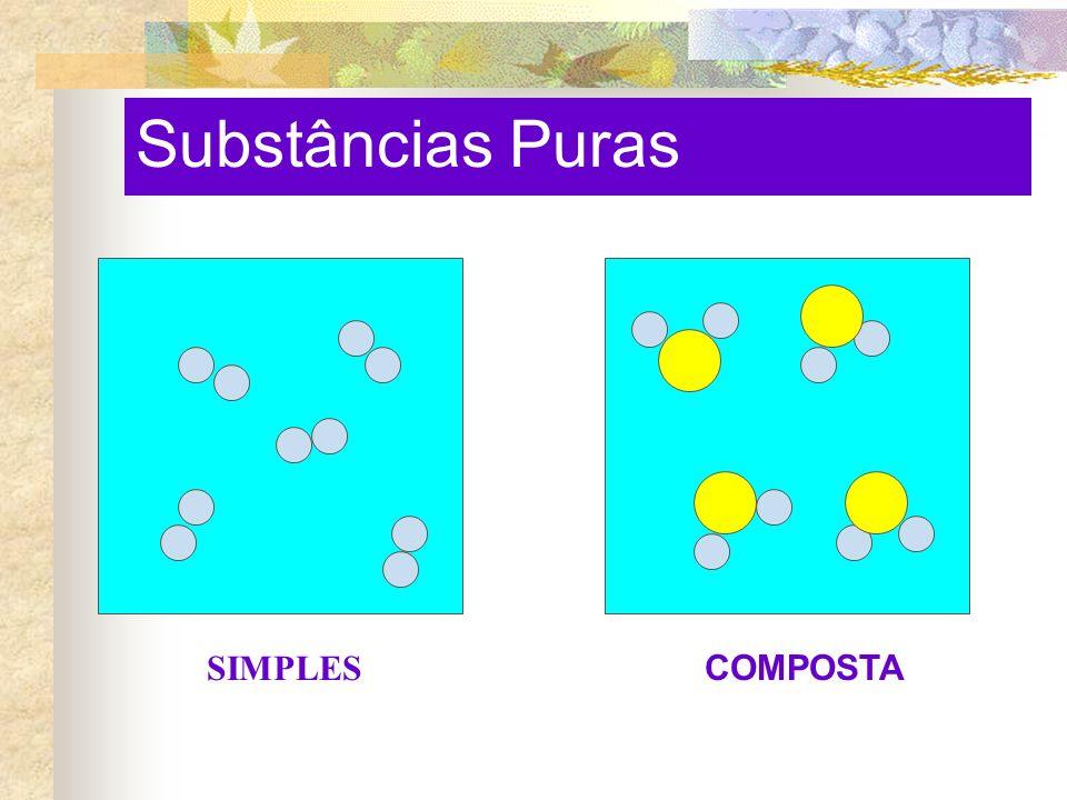 Substância Pura Composta Quando é constituída por átomos de elementos químicos diferentes.