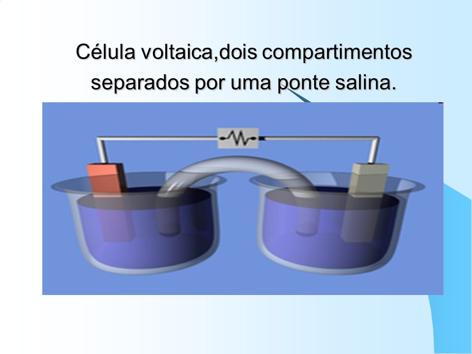 Célula voltaica,dois compartimentos separados por uma ponte salina.