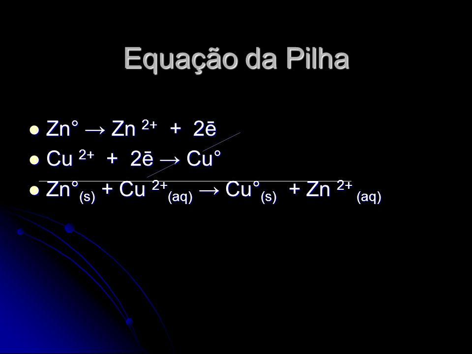 Equação da Pilha Zn° Zn 2+ + 2ē Zn° Zn 2+ + 2ē Cu 2+ + 2ē Cu° Cu 2+ + 2ē Cu° Zn° (s) + Cu 2+ (aq) Cu° (s) + Zn 2+ (aq) Zn° (s) + Cu 2+ (aq) Cu° (s) +