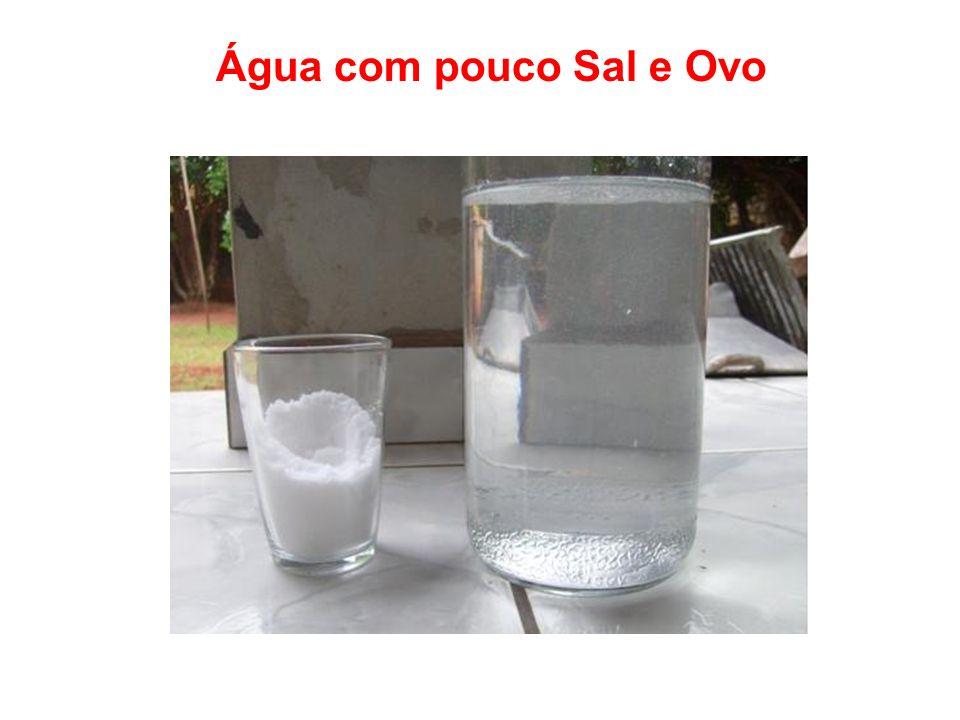 Sabendo que o sal contem iodo e o iodo tem 4,93 g/cm³ e a água 1 g/cm³.
