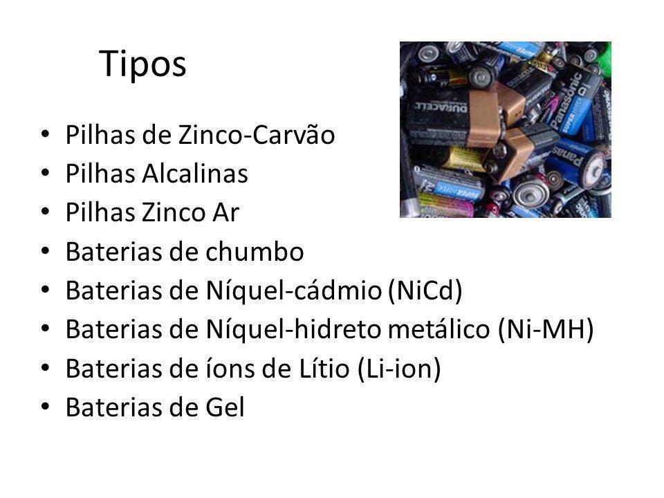 Tipos Pilhas de Zinco-Carvão Pilhas Alcalinas Pilhas Zinco Ar Baterias de chumbo Baterias de Níquel-cádmio (NiCd) Baterias de Níquel-hidreto metálico