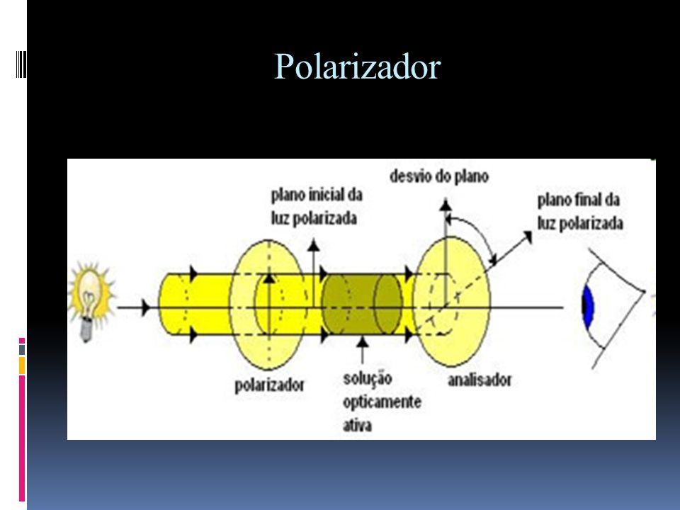 Polarização da Luz Uma lâmpada emite muitas ondas de luz, que vibram em vários planos. ( luz não polarizada). Lentes especiais chamadas de polarizador