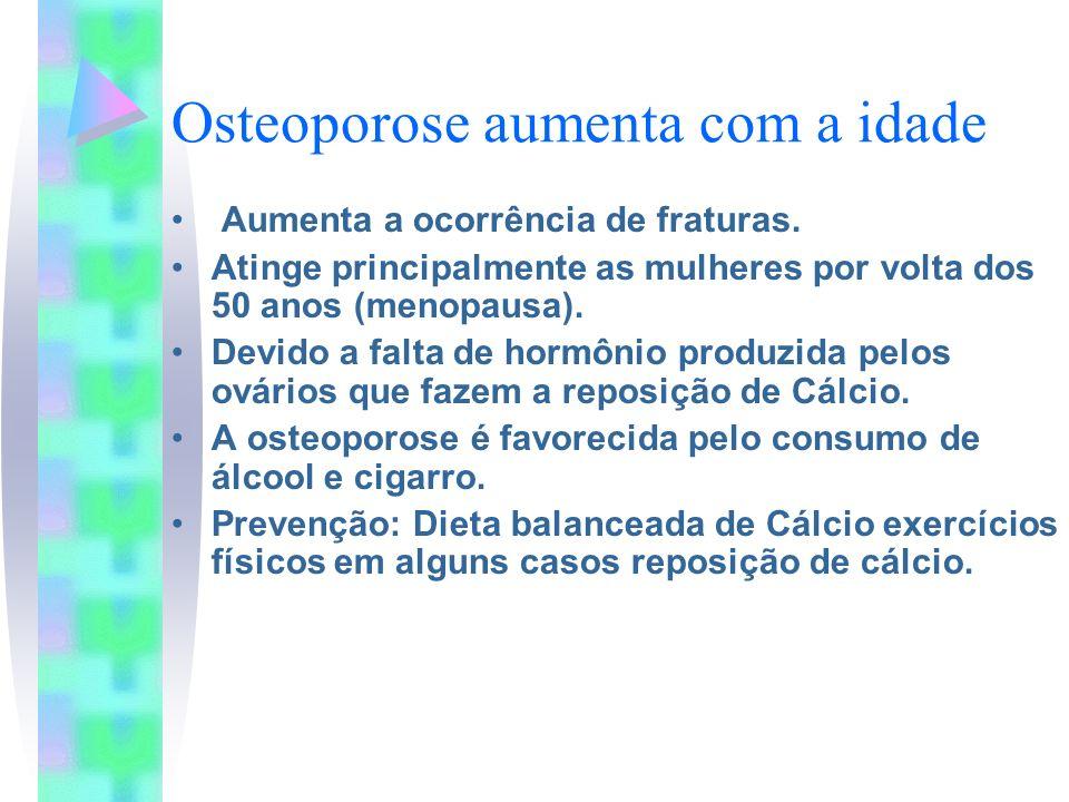 Osteoporose aumenta com a idade Aumenta a ocorrência de fraturas. Atinge principalmente as mulheres por volta dos 50 anos (menopausa). Devido a falta