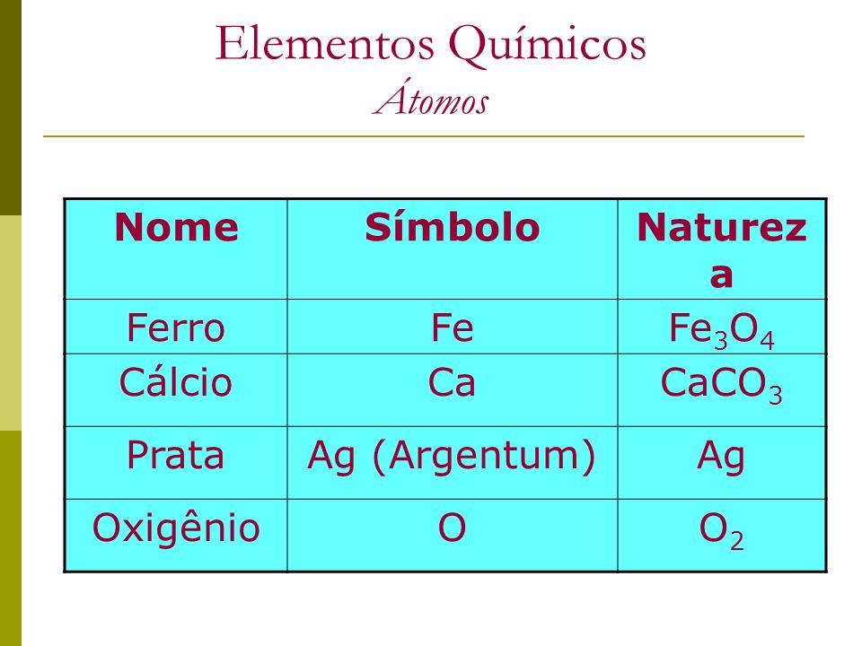 PONTOS IMPORTANTES NA TEORIA DE DALTON Todas as substâncias são formadas por átomos. Átomos de mesmo elementos são iguais. Átomos e diferentes element