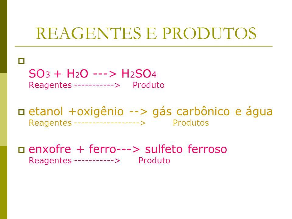 REAGENTES E PRODUTOS SO 3 + H 2 O ---> H 2 SO 4 Reagentes -----------> Produto etanol +oxigênio --> gás carbônico e água Reagentes ------------------> Produtos enxofre + ferro---> sulfeto ferroso Reagentes -----------> Produto