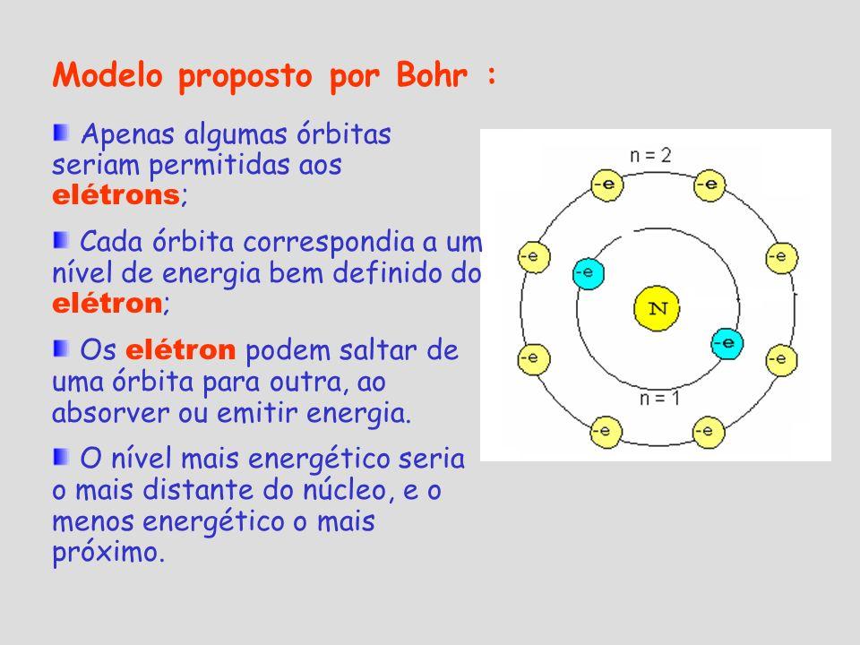 Modelo proposto por Bohr : Apenas algumas órbitas seriam permitidas aos elétrons ; Cada órbita correspondia a um nível de energia bem definido do elét