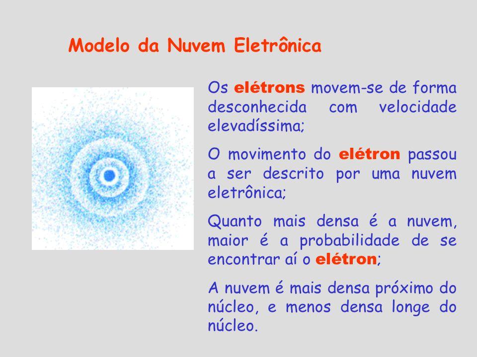 Os elétrons movem-se de forma desconhecida com velocidade elevadíssima; O movimento do elétron passou a ser descrito por uma nuvem eletrônica; Quanto