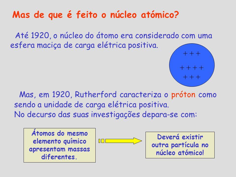Mas de que é feito o núcleo atómico? Até 1920, o núcleo do átomo era considerado com uma esfera maciça de carga elétrica positiva. + + + + + + + + + +