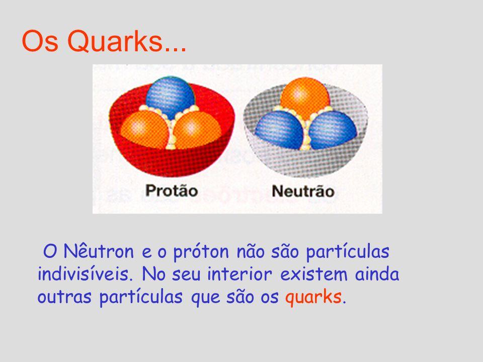Os Quarks... O Nêutron e o próton não são partículas indivisíveis. No seu interior existem ainda outras partículas que são os quarks.