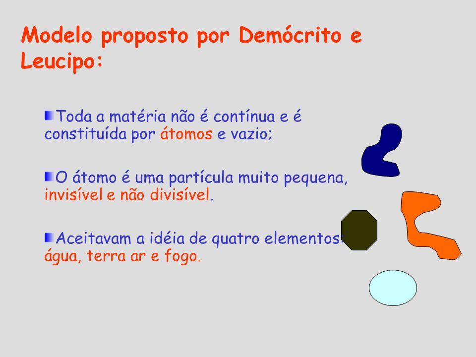 Modelo proposto por Demócrito e Leucipo: Toda a matéria não é contínua e é constituída por átomos e vazio; O átomo é uma partícula muito pequena, invi