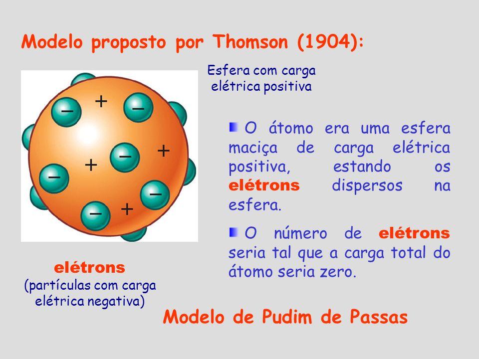 elétrons (partículas com carga elétrica negativa) Esfera com carga elétrica positiva Modelo proposto por Thomson (1904): O átomo era uma esfera maciça