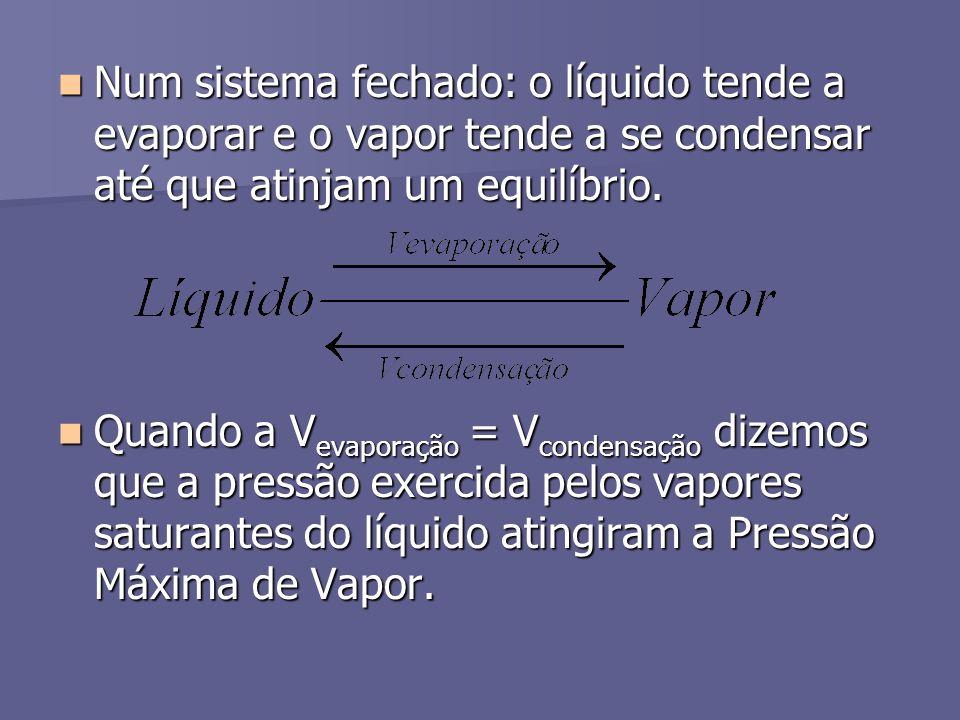 Num sistema fechado: o líquido tende a evaporar e o vapor tende a se condensar até que atinjam um equilíbrio. Num sistema fechado: o líquido tende a e