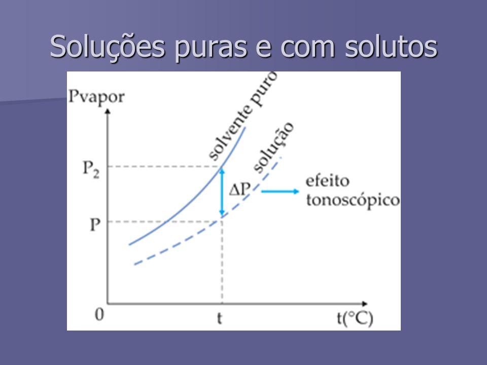 Soluções puras e com solutos