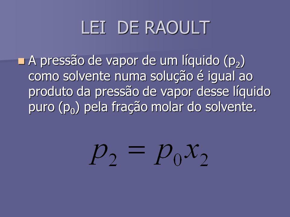 LEI DE RAOULT A pressão de vapor de um líquido (p 2 ) como solvente numa solução é igual ao produto da pressão de vapor desse líquido puro (p 0 ) pela fração molar do solvente.