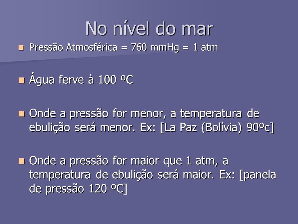 No nível do mar Pressão Atmosférica = 760 mmHg = 1 atm Pressão Atmosférica = 760 mmHg = 1 atm Água ferve à 100 ºC Água ferve à 100 ºC Onde a pressão for menor, a temperatura de ebulição será menor.