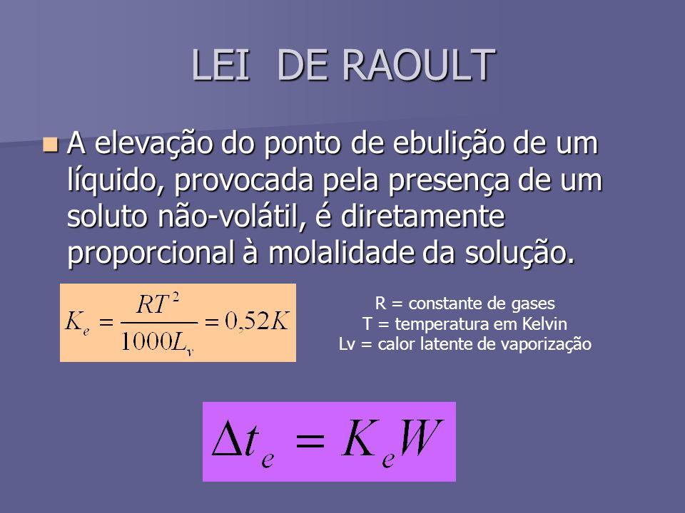 LEI DE RAOULT A elevação do ponto de ebulição de um líquido, provocada pela presença de um soluto não-volátil, é diretamente proporcional à molalidade da solução.