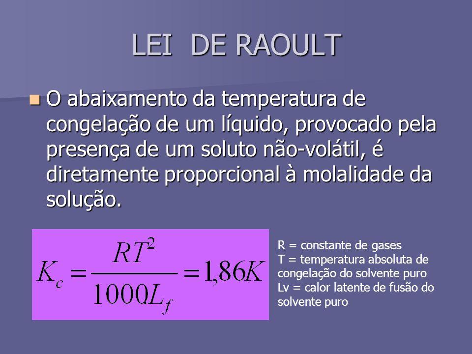 LEI DE RAOULT O abaixamento da temperatura de congelação de um líquido, provocado pela presença de um soluto não-volátil, é diretamente proporcional à molalidade da solução.