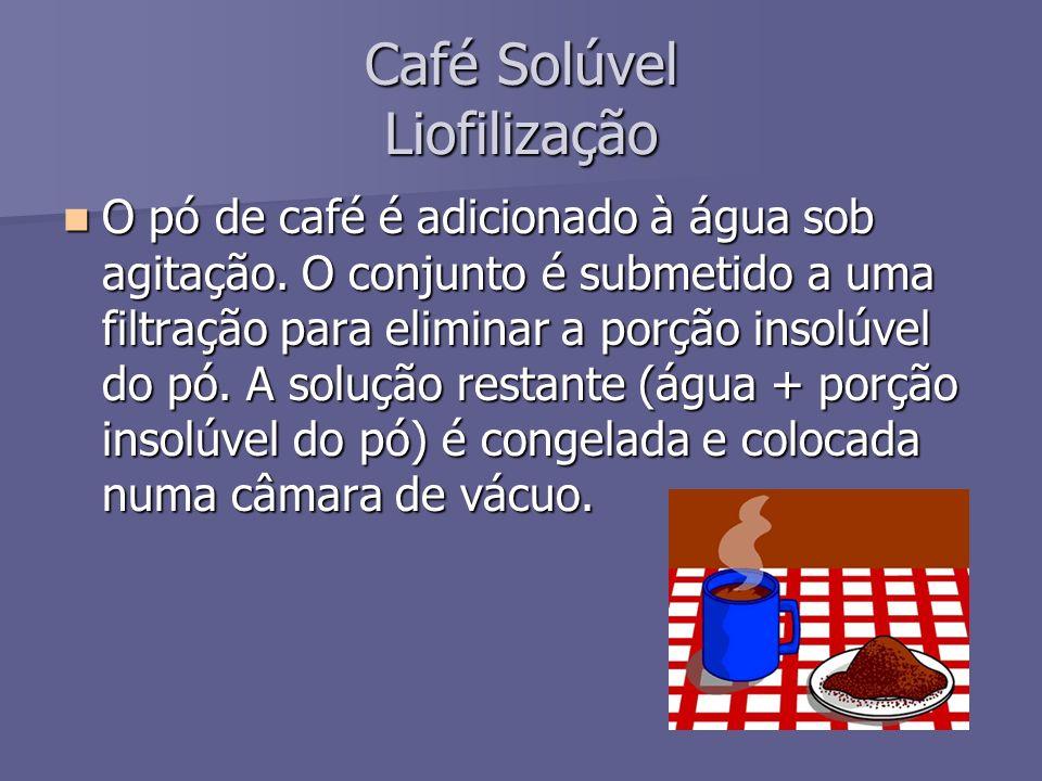 Café Solúvel Liofilização O pó de café é adicionado à água sob agitação. O conjunto é submetido a uma filtração para eliminar a porção insolúvel do pó