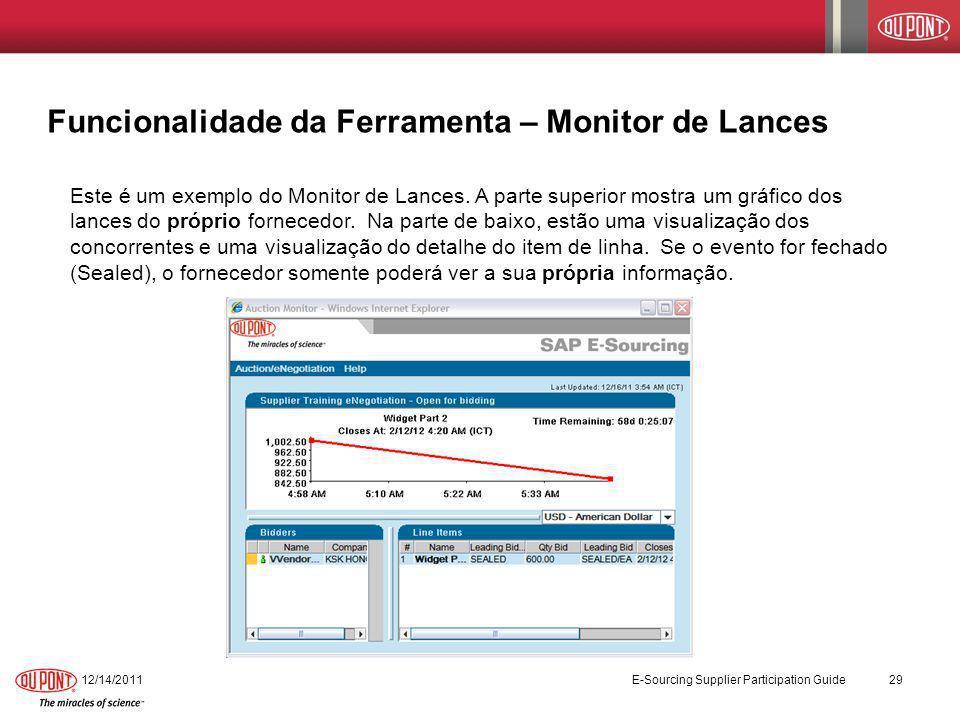 Funcionalidade da Ferramenta – Monitor de Lances Este é um exemplo do Monitor de Lances. A parte superior mostra um gráfico dos lances do próprio forn