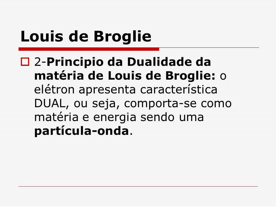 Louis de Broglie 2-Principio da Dualidade da matéria de Louis de Broglie: o elétron apresenta característica DUAL, ou seja, comporta-se como matéria e